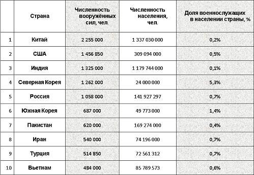 По времени второго пояса, кроме украины, в европе живут также беларусь, латвия, литва, эстония, финляндия, молдова