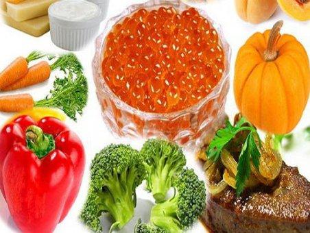 Самые важные витамины