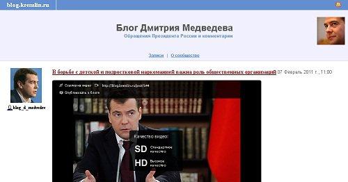 Блог Медведева Опционы