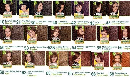 цвета красок для волос фото: