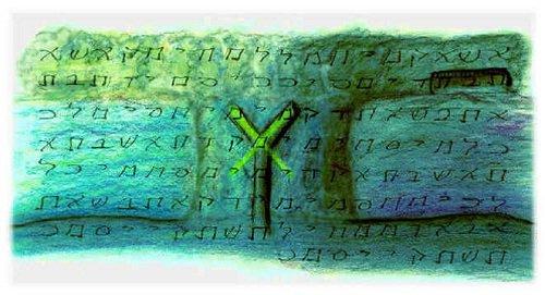 имена в библии: